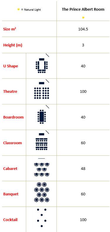 The Prince Albert Room Capacity