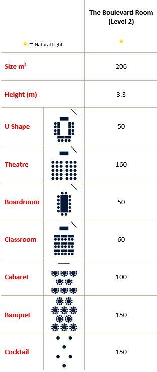 The Boulevard Room Capacity
