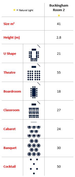 Buckingham Room 2 Capacities