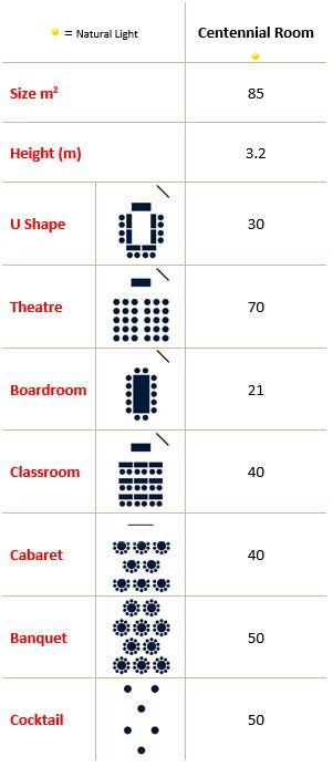 Centennial Room Capacity