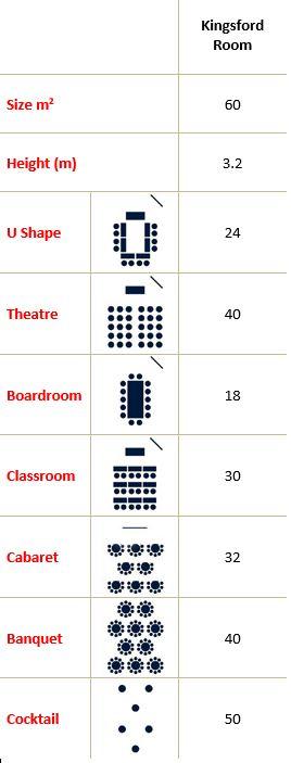 Kingsford Room Capacity